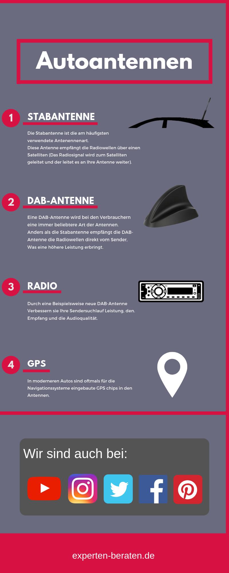 ᐅ Autoantenne Test 2019 Top 5 Autoantennen Inkl Ratgeber