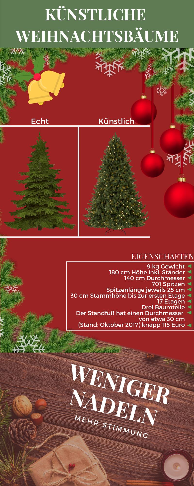 ᐅ Künstlicher Weihnachtsbaum Test 2018 ⇒ Ratgeber & Kaufberatung