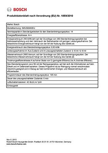 Bosch smv68m80eu einbau geschirrspuler test for Einbau geschirrspüler test